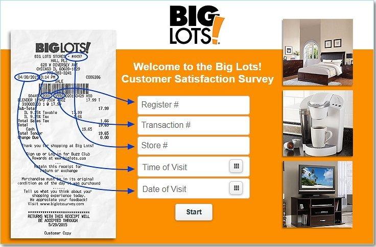 Www.Biglotssurvey.Com Survey Homepage